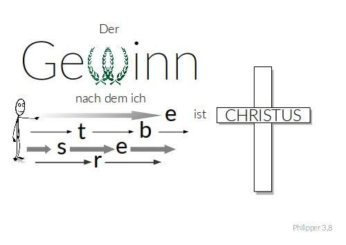 Der Gewinn nach dem ich strebe ist Christus
